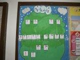 žáci 5. ročníku - projekt My family